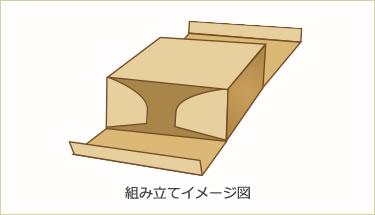 組み立てイメージ図
